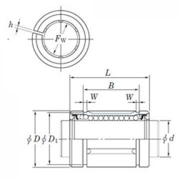 Weight KOYO SDM80AJ linear-bearings