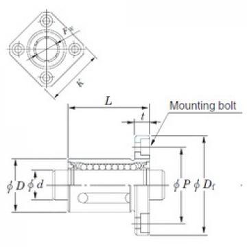 K KOYO SDMK30 linear-bearings
