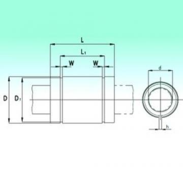 Basic dynamic load rating (C) NBS KBS0825-PP linear-bearings