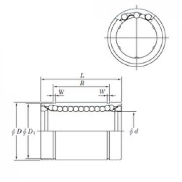25 mm x 40 mm x 41 mm Bore Diameter (mm) KOYO SESDM25 linear-bearings