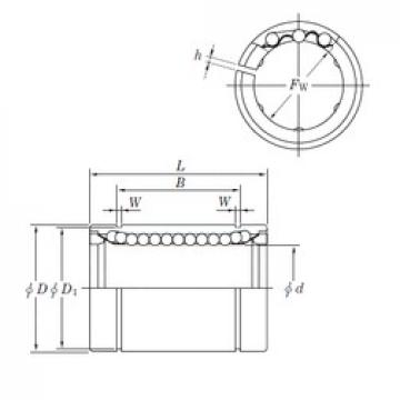 25 mm x 40 mm x 41 mm Size (mm) KOYO SESDM25 AJ linear-bearings
