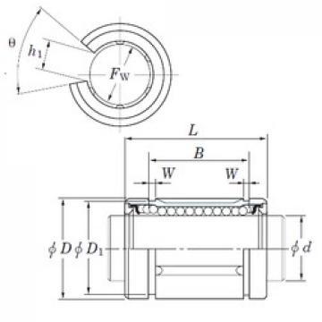 Fw KOYO SDM100OP linear-bearings