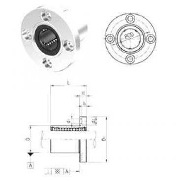 Bore Diameter (mm) Samick LMEF40UU linear-bearings